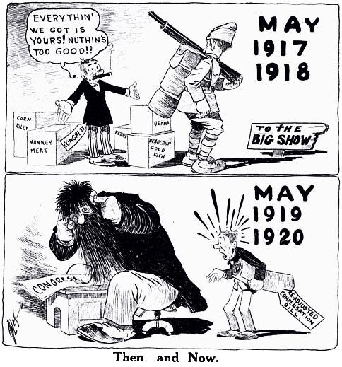 May 18 1917 Selective Service Act Democratic Thinker