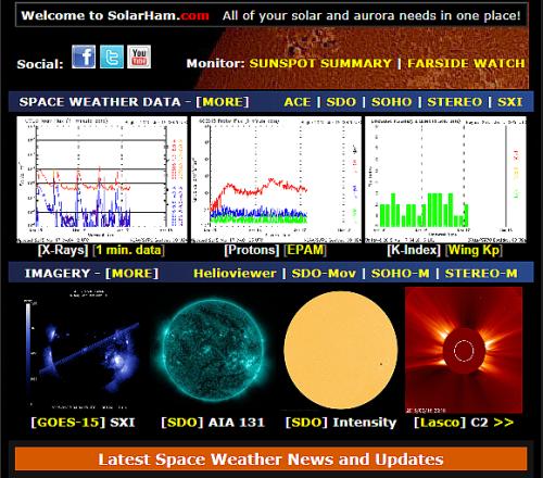SolarHam Page.